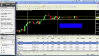 Urban forex support and resistance