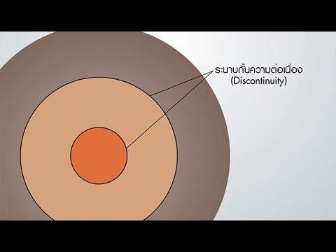โครงสร้างภายในโลก วิทยาศาสตร์ ม.4-6 (โลกและดาราศาสตร์)