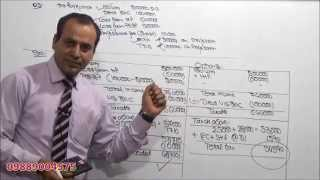 Income Tax : AY 15-16 : TDS : Lecture 1