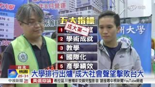 大學排行出爐 成大社會聲望擊敗台大│中視新聞 20160929