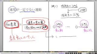 高校物理解説講義:「物体の運動」講義10