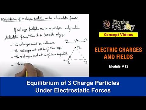 12. Physics | Electrostatics | Equilibrium of 3 Charge Particles Under Electrostatic Forces