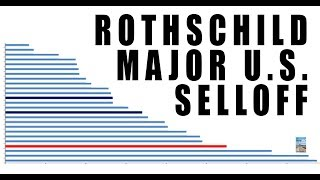 Rothschild Sold Massive Amounts of U.S. Assets and Here's EXACTLY What He Bought!