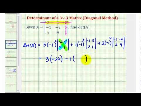 how to find the determinant of a matrix minor formula