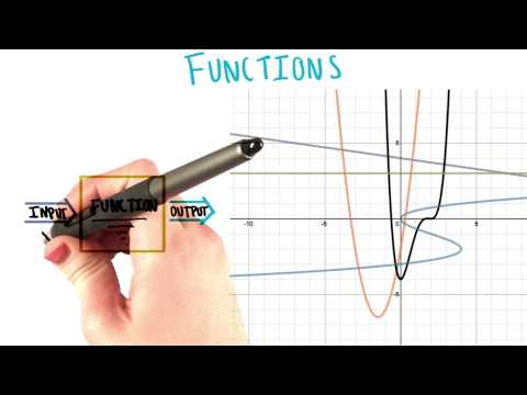 Function Machines - College Algebra thumbnail