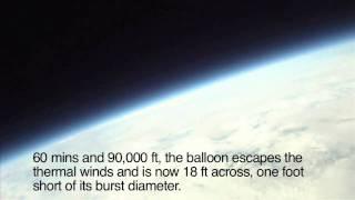 La telecamera amatoriale che è arrivata nello spazio - Space Baloon