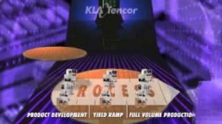 KLA-Tencor Innovation: 5D Patterning Control