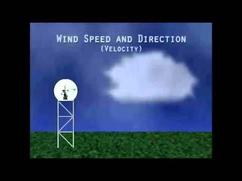 Freq Weather - Weather Modification in the 21st Century -- teaser (1 of 3) - YouTube.flv