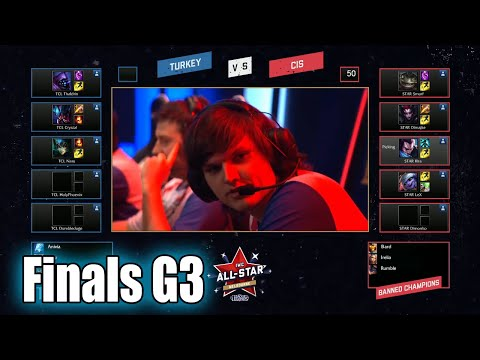 Turkey vs CIS (Russia) | Game 3 Finals IWC All-Star Melbourne 2015 Day 4 | TCL vs SLTV G3