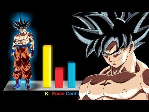 Explicación: Migatte no Gokui, La Nueva Transformación de Goku - Dragon Ball Super
