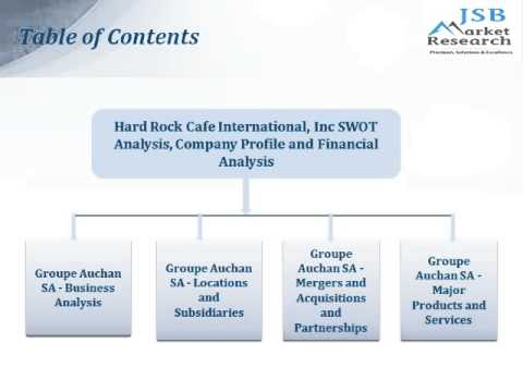 pest analysis of hard rock cafe Operational management fields of hard rock cafe harvard case study solution and analysis of harvard business case studies solutions – assignment helpin most courses studied at harvard business schools, students are provided with a case study.