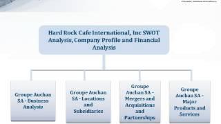 swot analysis of hard rock cafe