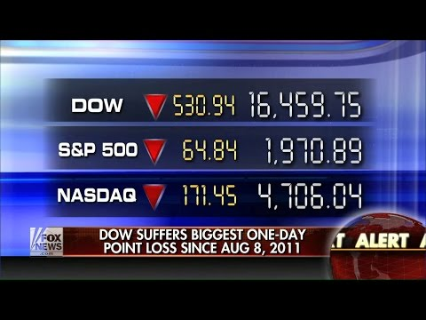 Shemitah : The Dow Jones falls 888 points in two days while Global Markets Melt (Aug 23, 2015)