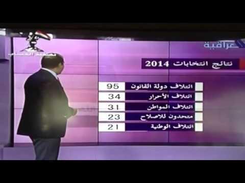 نتائج الانتخابات العراقيه 2014 iraqi election result