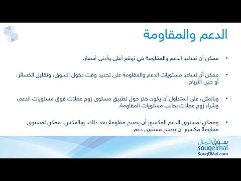 الدعم والمقاومة وخطوط الاتجاه والمتوسطات المتحركة - رائد الخضر 04 مارس 2015