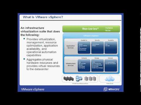 Free Learn VMware vSphere part 1 in Hindi by INT institute