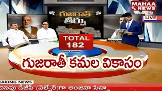 BJP To Win Gujarat- Says Poll Of Exit Polls With 112 Of 182  - Prime Time With Mahaa Murthy - netivaarthalu.com