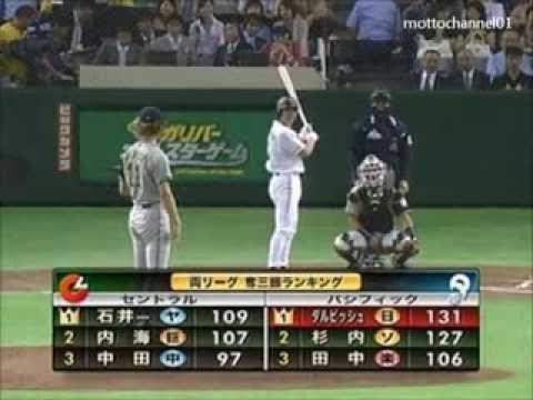 ダルビッシュ有 vs 小笠原道大(ガッツ) '07 gulliver all star game