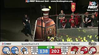 Quarterfinal 8 - 2017 Lake Superior Regional