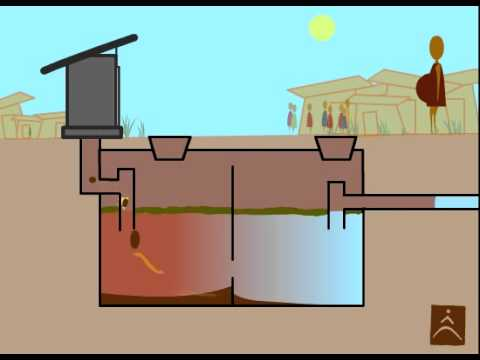 Watch How a septic tank works