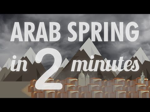 Arab Spring in Two Minutes