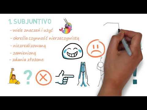 #4 Dlaczego Subjuntivo, Rodzajniki I Czasownik