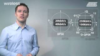 Atmel: AT86RF212 Wireless RF Transceiver Introduction