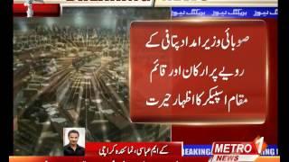 The Sindh Assembly Shehla Raza 20 January 2017