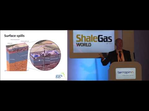 Fraccing environmental concerns - Ground Gas Solutions - Shale Gas World UK 2013
