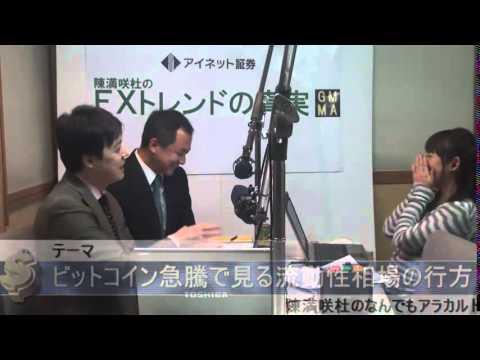 【ラジオNIKKEI】12月2日誰も教えてくれなかったRSI!陳満咲杜の「FXトレン