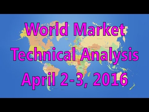 World Market Technical Analysis April 02-03/2016