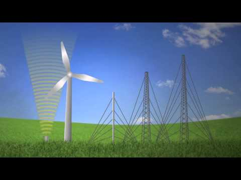 Renewable Energy Services: Wind Resource Assessment