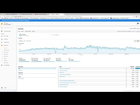 Setup Google Analytics. Webmasters and Indexing in WordPress - 2017