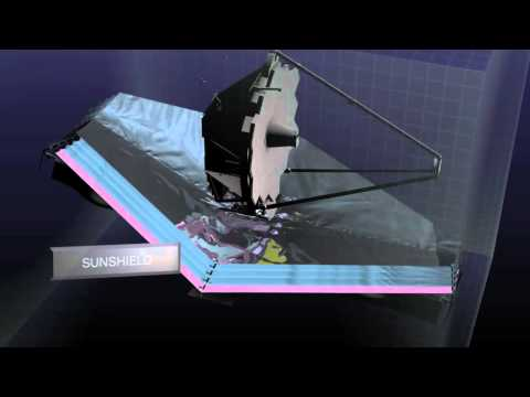 James Webb Space Telescope | Window into the past of the Universe | 2014