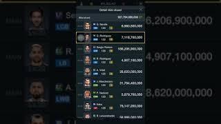 Skuad full +10 GM FIFA ONLINE 3 INDONESIA