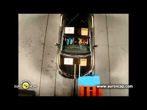 Euro NCAP | Toyota RAV4 | 2013 | Краш-тест