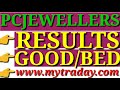 RESULTS BASIS CALL PCJEWELLERS || BY C. G. TECH