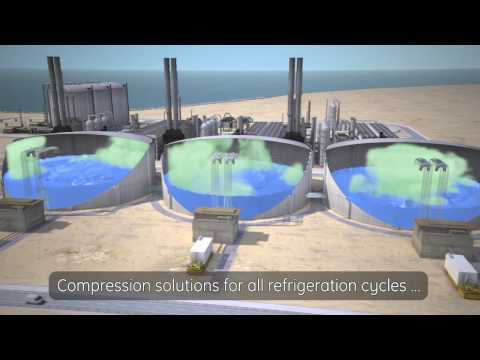 Lng Natural Gas Industry Tutorial