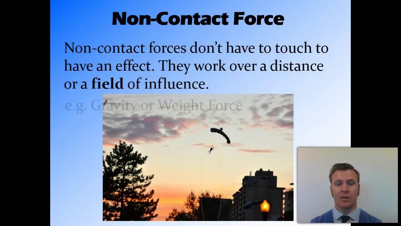3 Contact And Non Contact