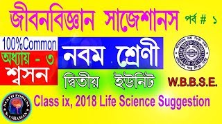 CLASS 9_LIFE SCIENCE SUGGESTION 2018//Class ix life science Chapter 3_Suggestion for 2nd Evaluation