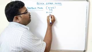 NETWORK SECURITY - BLOCK CIPHER MODES OF OPERATION