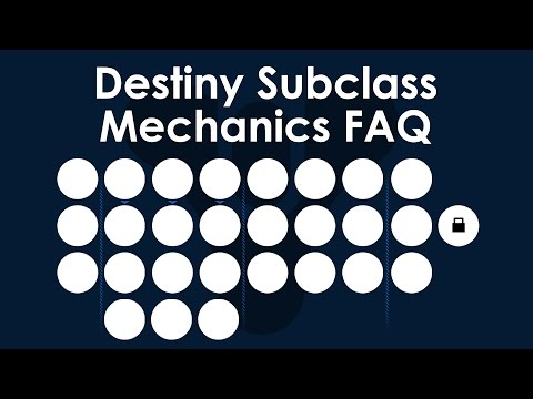 Destiny Beta Subclass FAQ: How They Work, Locking In, Third Subclass Slot and More