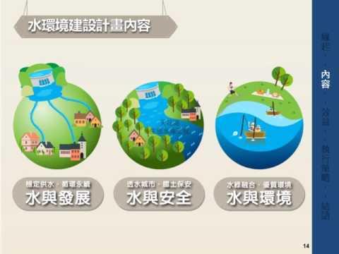 未來的事我們提前來做-水環境建設計畫