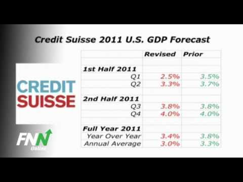 Credit Suisse Lowers U.S. GDP Forecasts for First Half 2011