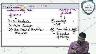 How to study Financial Management   CA, CS, CMA   Satish Sir