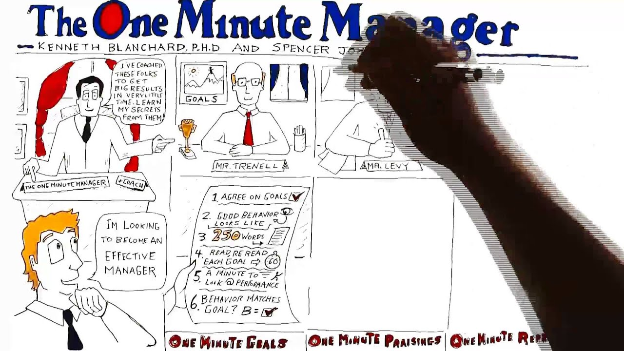 video review for the one minute manager by ken blanchard