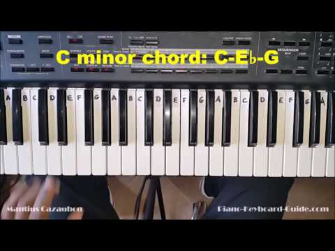 How to Play the C Minor Chord on Piano and Keyboard   Cm, Cmin