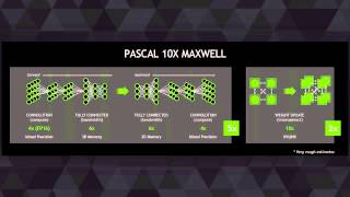 GTC 2015  Pascal, the Next Generation of NVIDIA's GPU Roadmap part 7