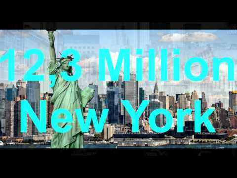 Top 10 Most Visited Cities in the World 2015
