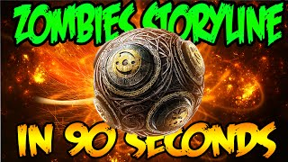 THE ZOMBIES STORYLINE IN 90 SECONDS.